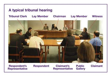 Abschlub Im Anschreiben employment tribunal issue and hearing 28 images early