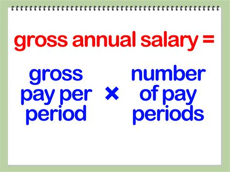 calculator yearly income how to calculate annual salary with salary calculators