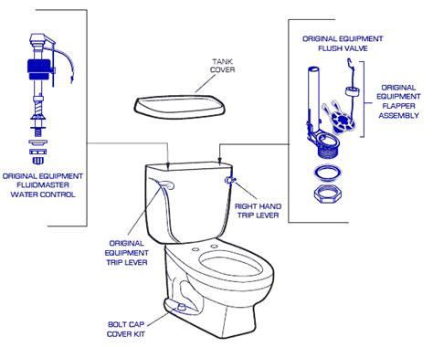 briggs toilet parts diagram shower faucet diagram briggs toilet parts diagram shower faucet diagram