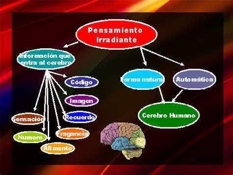 imagenes mentales de psicologia mapas mentales monografias com