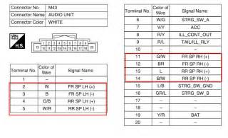 nissan pathfinder stereo harness diagram get free image about wiring diagram