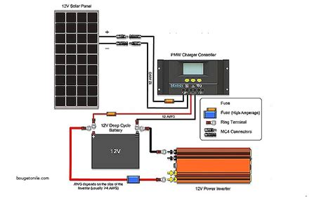solar panel system wiring diagram wiring diagram with