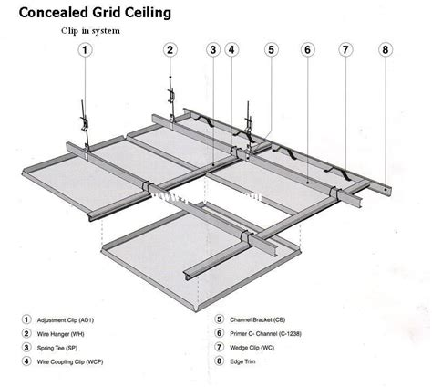 Concealed Grid Suspended Ceiling by Top Hat Batten Knurled Furring Channel Buy Batten