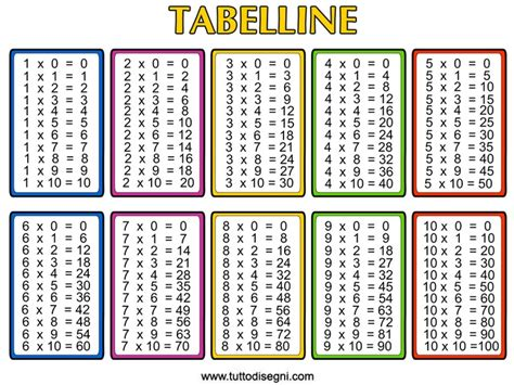 printable times tables chart free multiplication printable table asilo e scuola per