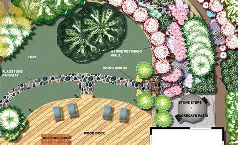 Deck Design Software Online top landscape design software amp apps choose a free trial