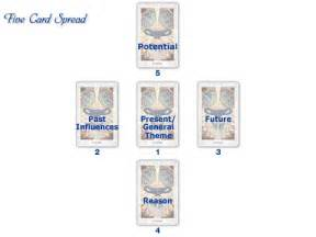free tarot card reading tarot spreads