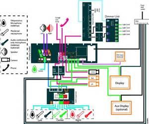 cisco telepresence system 1300 65 assembly first time
