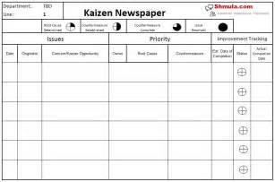 kaizen templates kaizen event template kaizen event exles kaizen event