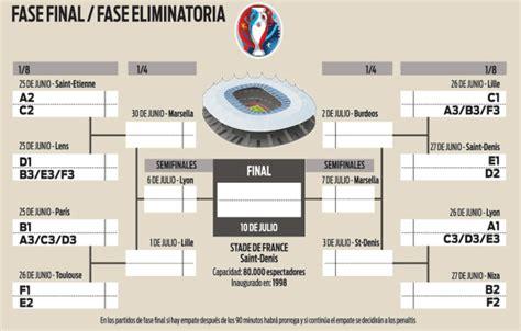 Cuadro De Merito Piura 2016 | cruces del cuadro de octavos de final de la eurocopa para