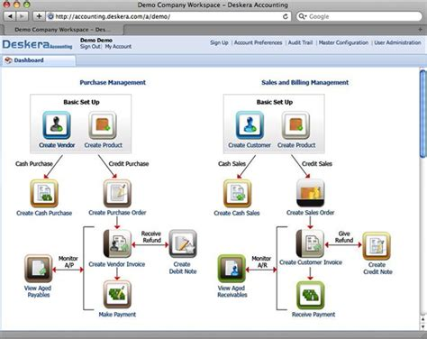 workflow erp deskera accounting workflows guides deskera