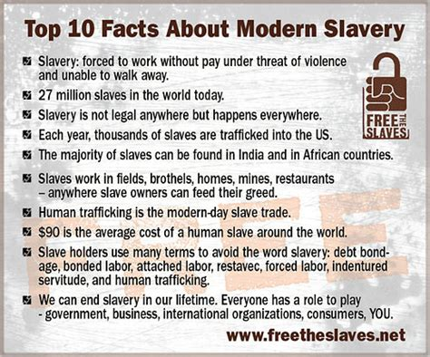 libro modern day slavery and is it an employment opportunity exploitation or modern day slavery house of cards