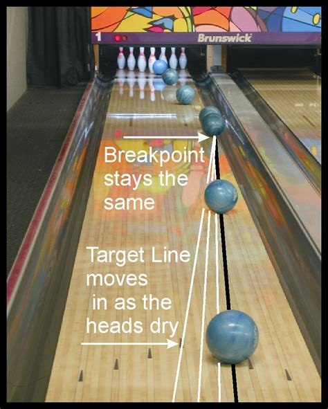 typical house pattern bowling bowling coach house shot