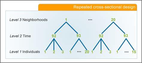 Repeated Cross Sectional Design by Obssr E Source Multilevel Modeling 6 Multilevel Data