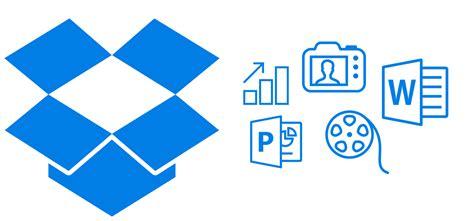 dropbox what is it cambios en dropbox hacia una plataforma de servicios