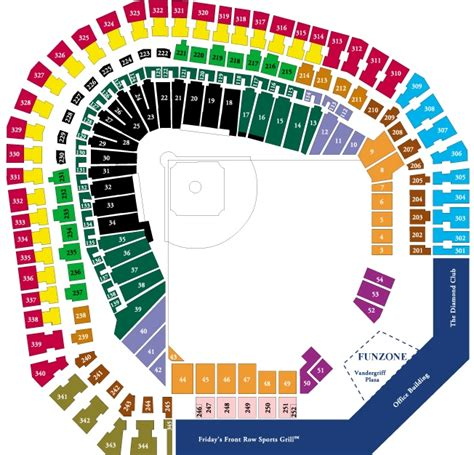 texas rangers stadium map texas rangers stadium seating chart with rows pictures to pin on pinsdaddy