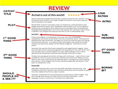 gcse english language writing  perfect review  examiner podcast paper