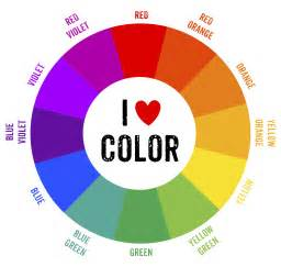 Tertiary Colors by Tertiary Colors Examples Tertiary Color Wheel Filled In