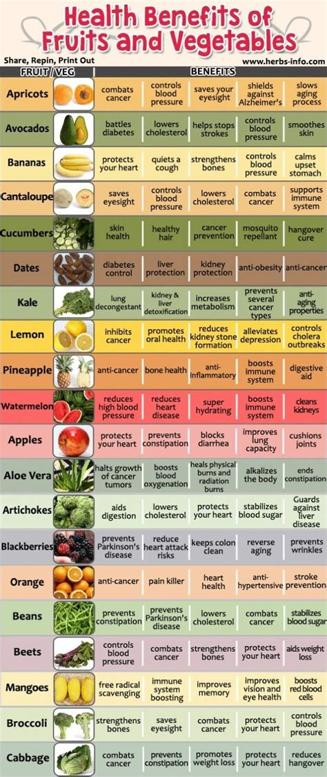 Benefits Of Fruit And Vegetable Detox 25 best ideas about fruit and vegetable diet on
