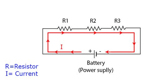 a resistor is connected in series with this combination so as to produce a voltmeter electrical circuits