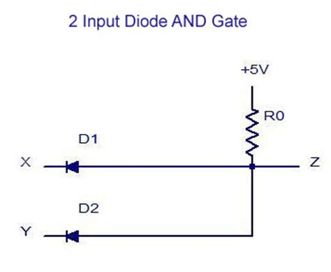 diode circuit for not gate how does this and gate work yahoo answers