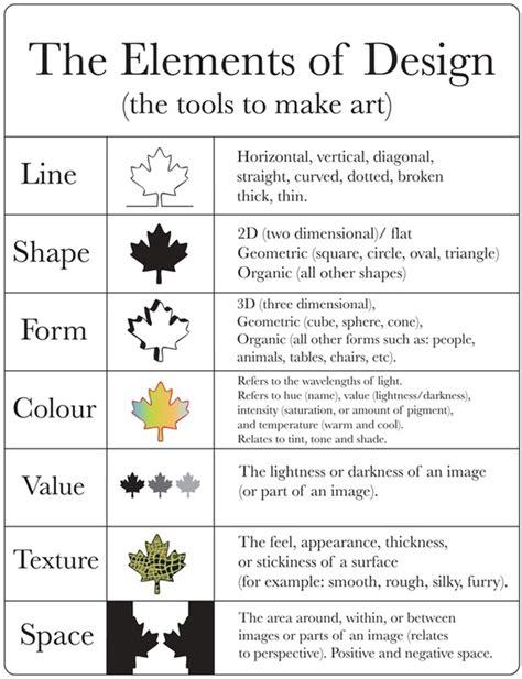 principles of art pattern exles mrs johnson s class blog visual arts resource page