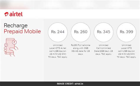 70 GB 4G Data At Rs 244, Rs 399: Airtels New Plans To