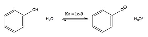 organic chemistry 04 arrow pushing resonance nucleophiles and electrophiles