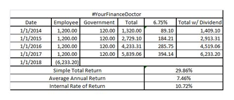 jpa malaysia pensen payment dates for 2015 1malaysia retirement savings scheme epf for self