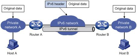 03 Ip Services Volume Technical Support H3c