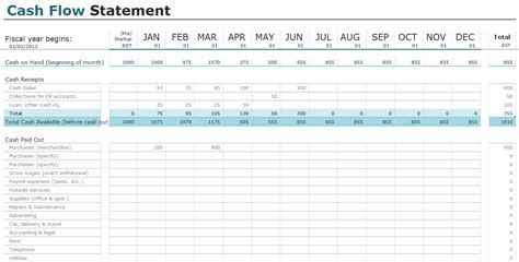 model cash flow statement excel simple cash flow model cash flow