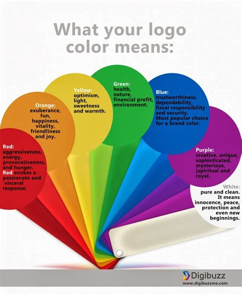 colors in advertising neuromarketing india