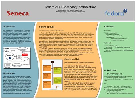 mash s blog for sbr600 poster template for fedora arm