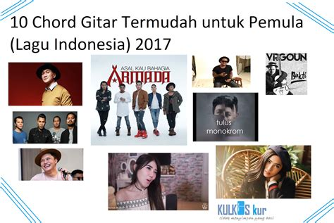 blogger hits indonesia 10 lagu indonesia dengan chord gitar termudah quot part 3