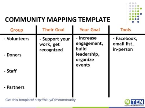 Social Media In 30 Minutes A Day Donor Engagement Plan Template