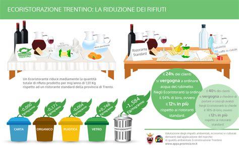 spreco alimentare nel mondo spreco alimentare tomatosalsa