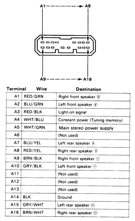 1993 Honda Civic Radio Wiring Online Wiring Diagram