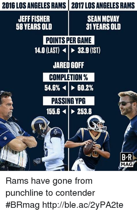 Rams Memes - 25 best memes about jared goff jared goff memes