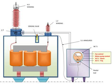 motor winding temperature sensor wiring diagrams wiring