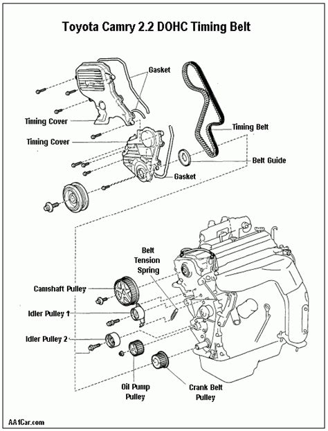 1999 toyota camry engine diagram pdf toyota automotive