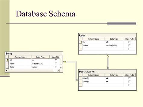 database schema creating access database create backup of access 2010