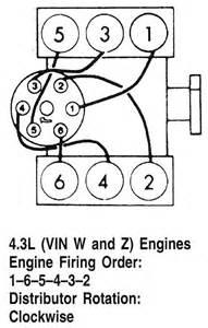 350 vortec firing order autos weblog