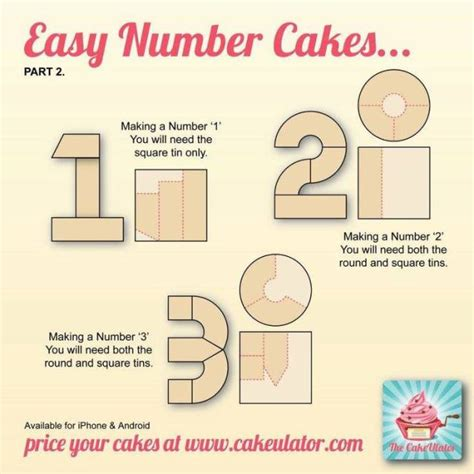 number 2 cake template how to create easy number cakes no special tins required