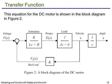 transfer functions from block diagrams block diagram exles transfer function images how to
