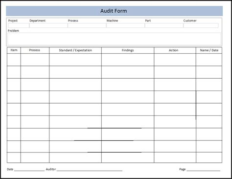 software audit template audit tracking software within streamliner