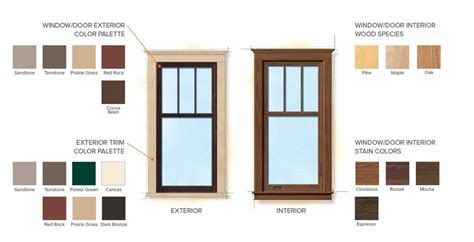 paint styles craftsman bungalow home style window color finishes arts