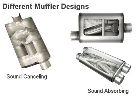 Car Exhaust Types by Exhaust Loud Recommend You Favorite Muffler Page 2