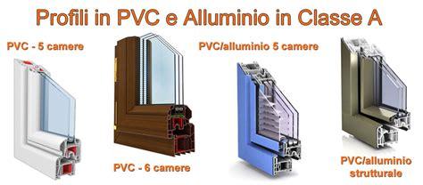 ingrosso porte roma finestre in pvc spedizione italia ingrosso e dettaglio
