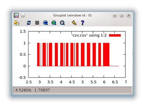 tutorial gnuplot linux gnuplot plot from csv file free programs utilities and