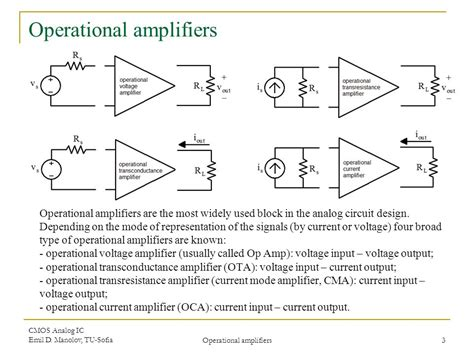 integrated circuits operational lifiers cmos analog integrated circuits part 4 operational lifiers ppt