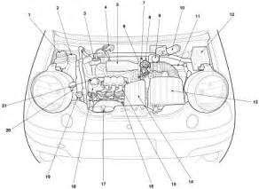 Daewoo Lanos Engine Diagram 2003 Daewoo Matiz Iii Engine Parts Compartment Diagram
